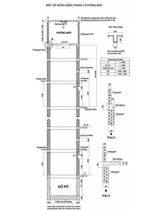 bản vẽ thang máy tải khách có phòng máy