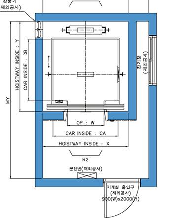 Mặt cắt ngang hố thang có phòng máy